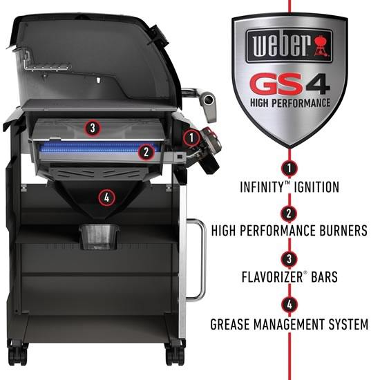 weber spirit vs. genesis what's the difference