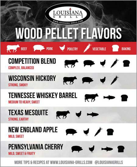 wood pellet grills Louisiana Grills